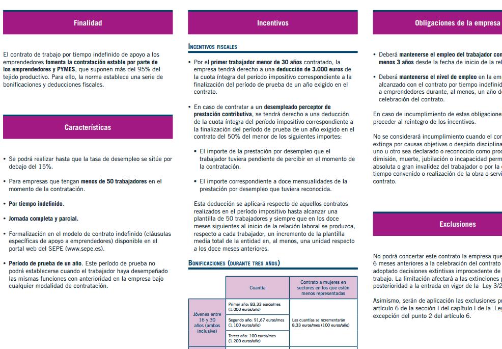 El contrato indefinido de apoyo a los emprendedores for Plantilla de contrato indefinido