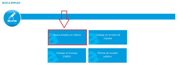 ofertas empleo galicia